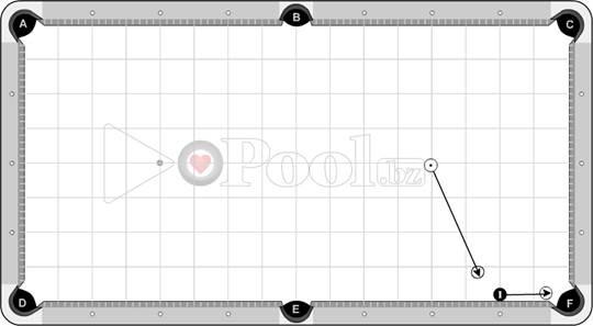 Frozen Rail Shots (Intermediate) FRS(a) 1 of 3