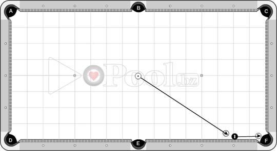 Frozen Rail Shots (Intermediate) FRS(a) 2 of 3