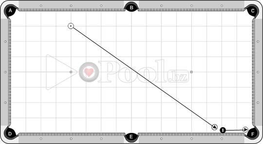 Frozen Rail Shots (Advanced) FRS(a) 3 of 3