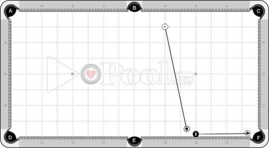 Frozen Rail Shots (Advanced) FRS(c) 1 of 3