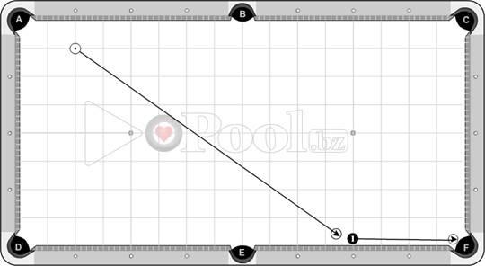 Frozen Rail Shots (Advanced) FRS(c) 3 of 3