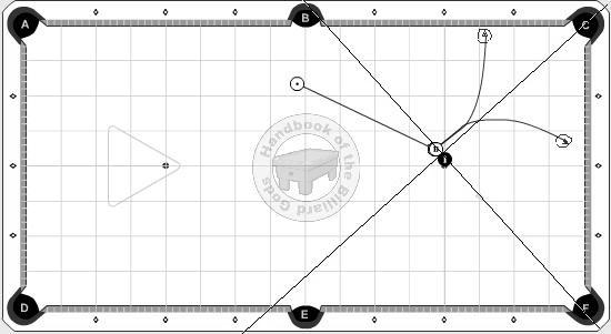 Tangent Line (2)
