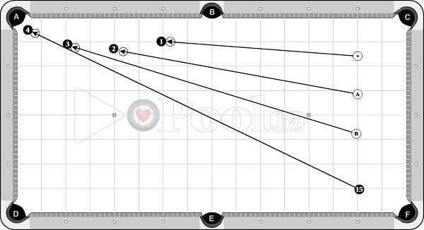 Drills & Exercises - CB Control Skills (Stun) - Long Table sets