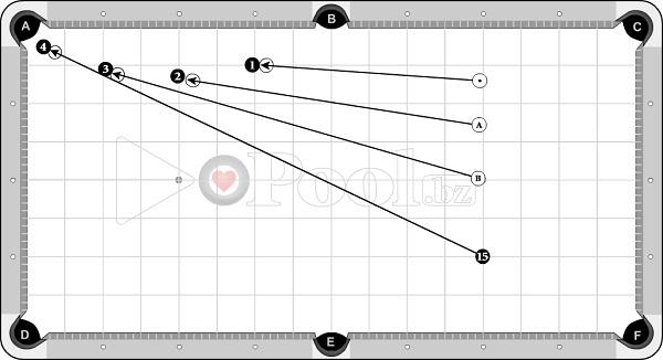 Drills & Exercises - CB Control Skills (Stun) - Mid Table sets