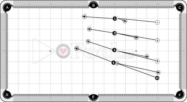 Drills & Exercises - Draw Skills (progressive) - 2 D Distance sets
