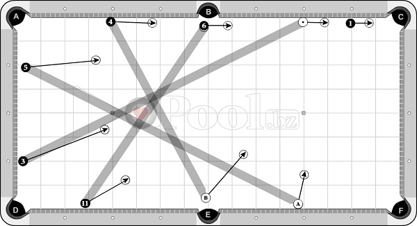 Drills & Exercises - Pocket Skills (progressive) - cross-cross sets - 1D to pocket