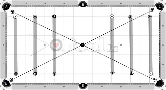 Drills & Exercises - Pocketing Skills (progressive) - Center Spot Shot, All Angles