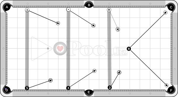 Drills & Exercises - Pocketing Skills (progressive) - Spot Shot, Cross Side sets