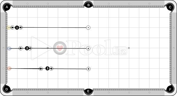 Drills & Exercises - Precision Skills (progressive) - OB Back, Middle Table sets