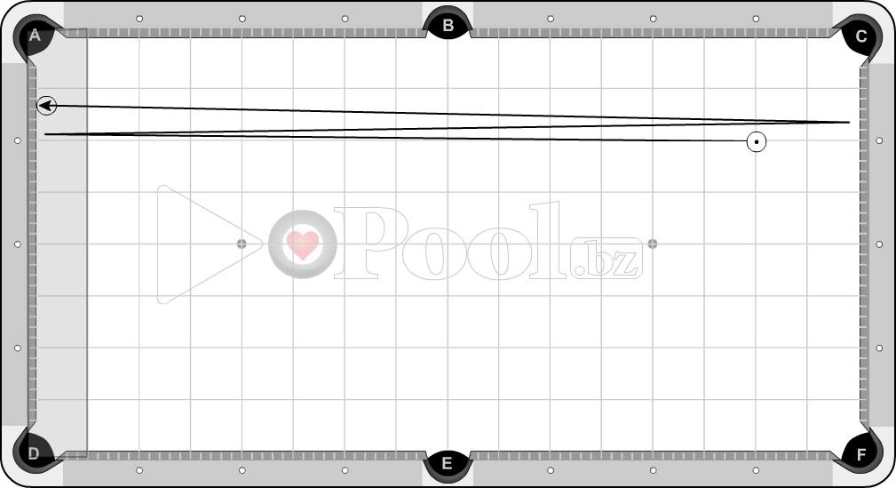 Test Group Speed Control, Medium (SCM) Advanced 3 of 3