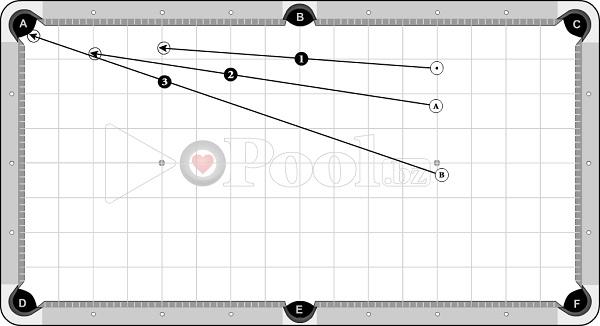 Drills & Exercises - CB Control Skills (Follow) - 2 Diamond forward Set 2 of 3