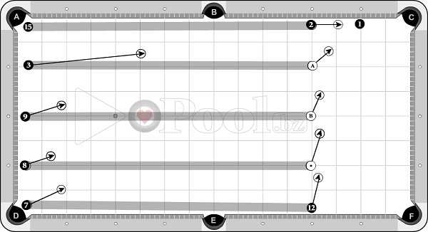 Drills & Exercises - Pocket Skills (progressive) - long table sets - 1D to pocket